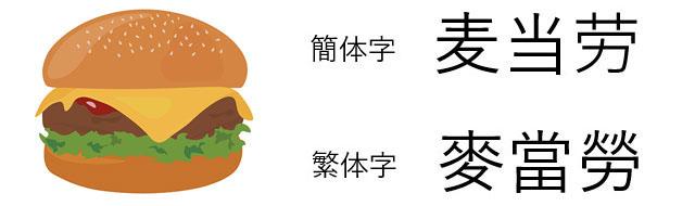 簡体字と繁体字の文字の違いについて、例を挙げてみます。